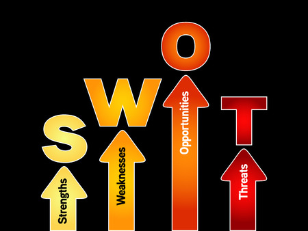SWOT (Strengths, Weaknesses, Opportunities, Threats) analysis business strategy target management, business plan concept Illustration