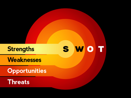 swot analysis: SWOT analysis business strategy management, business plan Illustration