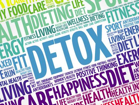 cure: DETOX word cloud background, health concept