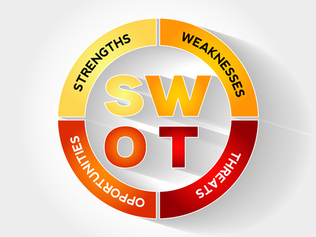 tactics: SWOT (Strengths, Weaknesses, Opportunities, Threats) analysis business strategy target management, business plan concept Illustration