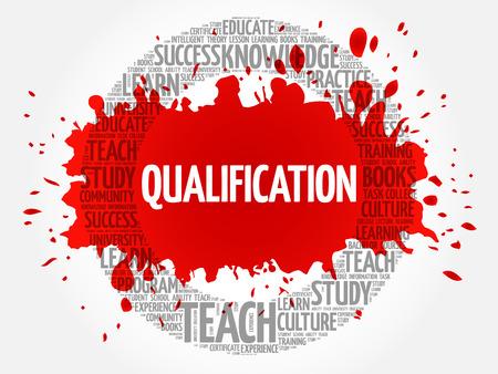 Qualification word cloud, education business concept