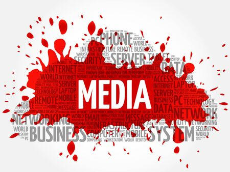wiki: MEDIA word cloud, business concept