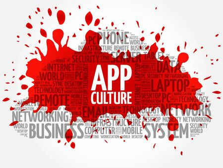 App Culture word cloud concept