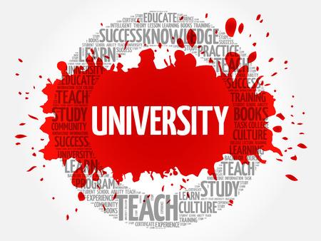 online degree: University word cloud, education concept