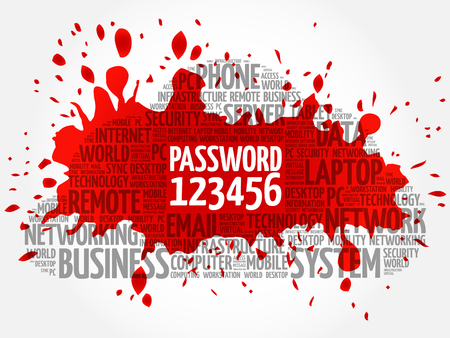 Easy Password 123456 word cloud concept