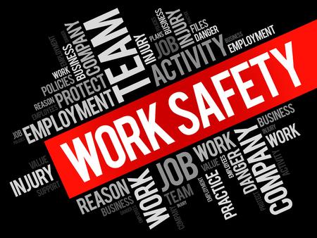 働く従業員、会社、ビジネス コンセプトの背景などの用語を安全単語雲のコラージュ