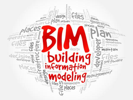 BIM - Building Information Modeling nube de la palabra, concepto de negocio