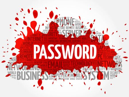 logging: Password word cloud concept