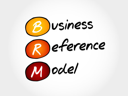 BRM - Business Reference Model, acronym business concept