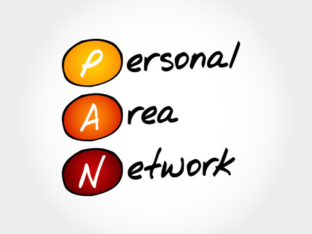 network topology: PAN Personal Area Network, acronym concept
