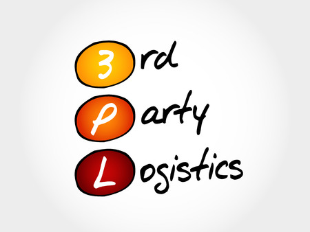 3PL - 3rd Party Logistics, acronym business concept