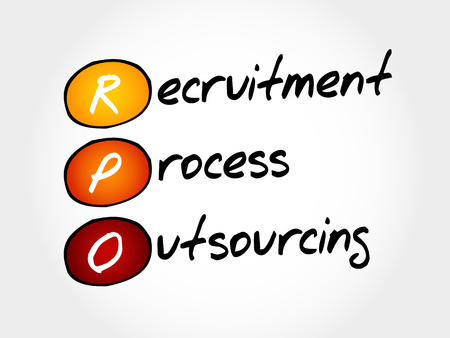 RPO - Recruitment Process Outsourcing, acronym business concept