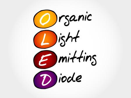 OLED Organic Light-Emitting Diode, acronym concept
