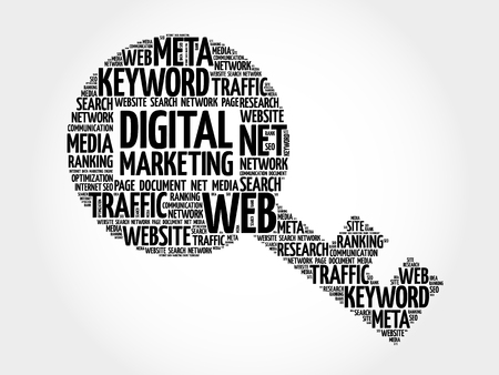 Digital Marketing Key word cloud, business concept
