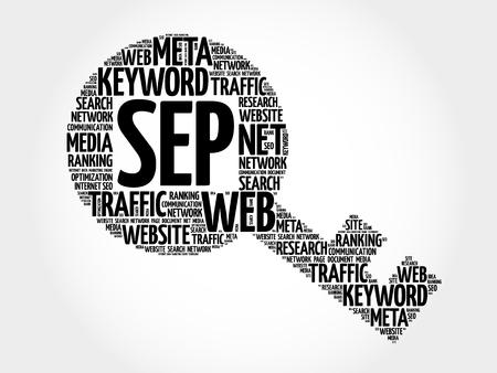 SEP - Posicionamiento en buscadores Nube de palabras clave, concepto de negocio