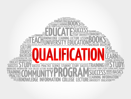 Qualification word cloud collage, education concept background