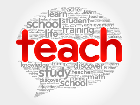 indoctrination: TEACH Think Bubble word cloud, business concept