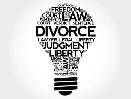 loveless: Divorce bulb word cloud concept