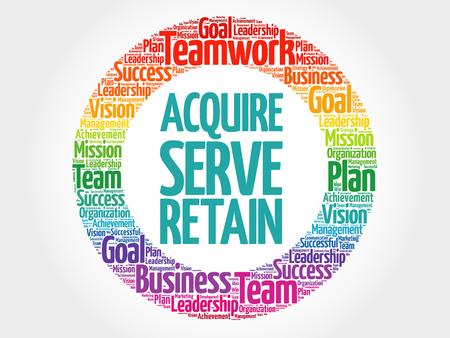 retained: Adquirir, servir y retener círculo nube de la palabra, concepto de negocio