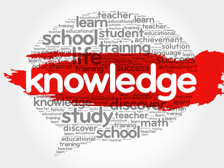 knowledge business: KNOWLEDGE Think Bubble word cloud, business concept