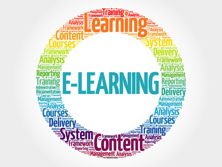 E-LEARNING circle word cloud, business concept