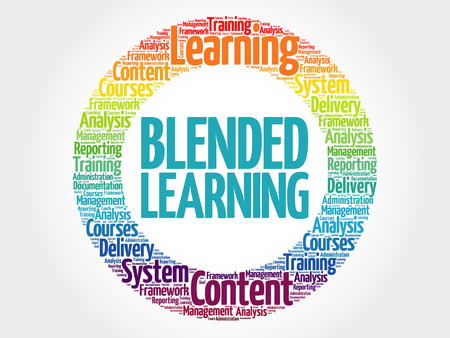 Blended Learning circle word cloud, business concept