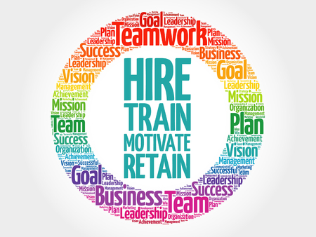 Hire, Train, Motivate and Retain circle word cloud, business concept