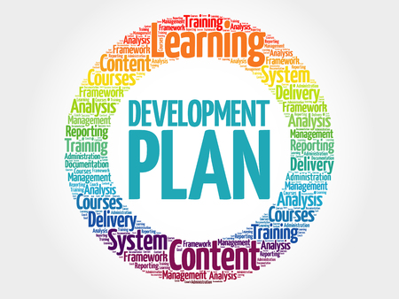 Development plan circle word cloud, business concept