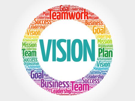 Vision circle word cloud, business concept