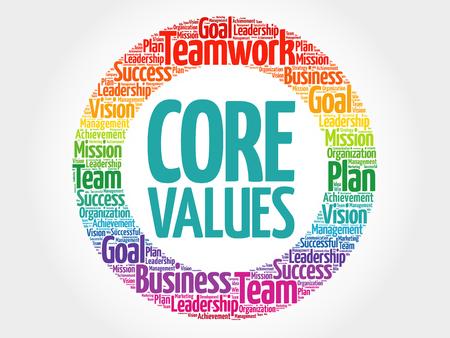 Nube di parola del cerchio dei valori del centro, concetto di affari