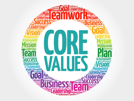 Podstawowych wartości okręgu słowa chmura, biznesowy pojęcie