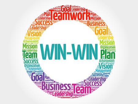Win-win - winnende oplossing cirkel word cloud, bedrijfsconcept