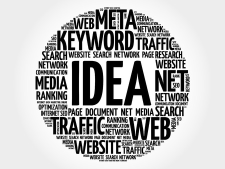 axiom: IDEA word cloud collage, business concept background