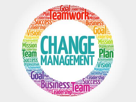 Círculo de gerenciamento de mudanças em nuvem de palavras, conceito de negócios