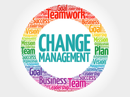 Change management circle word cloud, business concept Stock Vector - 73919995