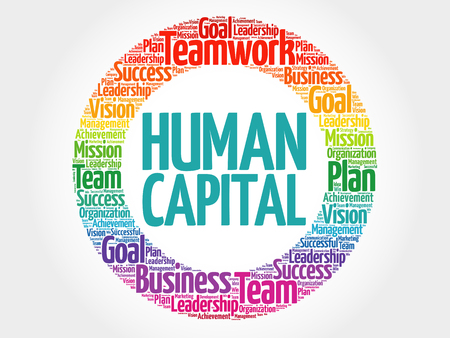 Menselijk kapitaal cirkel woord wolk, business concept