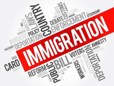 Immigrazione parola cloud collage, sfondo concetto sociale