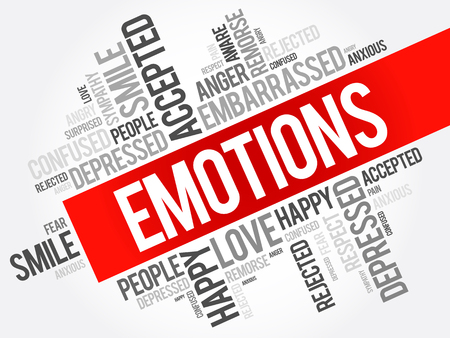 elation: Emotions word cloud collage, social concept background Illustration