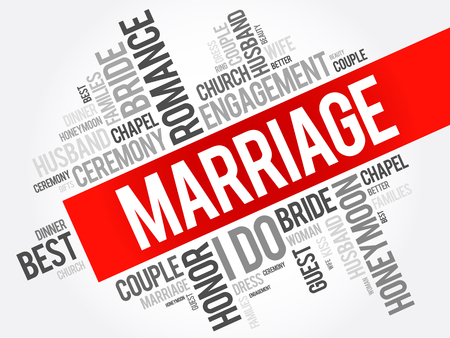 compatibility: Marriage word cloud collage, concept background