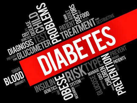 Nube de la palabra de la diabetes collage, fondo de concepto de salud