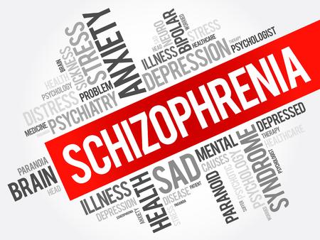 psychotic: Schizophrenia word cloud collage, health concept background