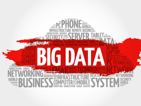 Big Data word cloud collage, business concept background Çizim