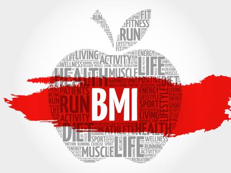volume control: BMI - Body Mass Index, apple word cloud concept Illustration