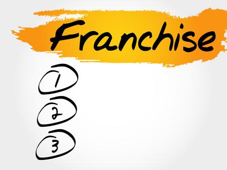 investment concept: Franchise blank list, business concept Illustration