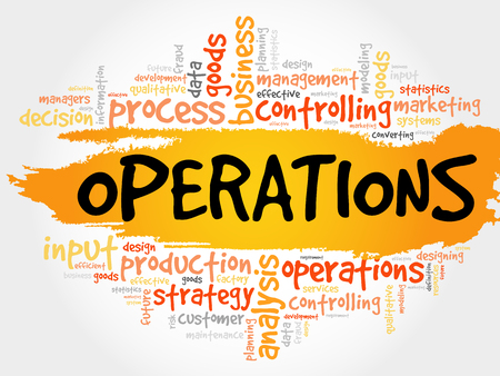 Operations word cloud, business concept Illustration