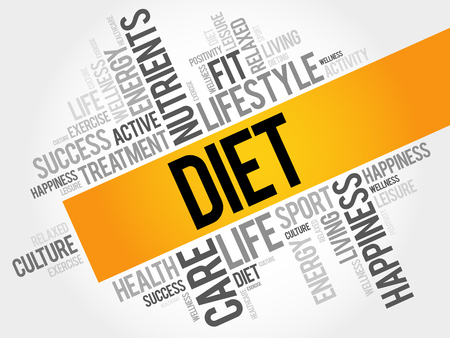 dietary: Diet word cloud, health concept