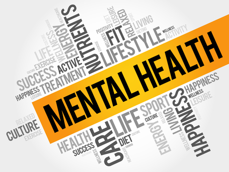 Mental health word cloud background, health concept