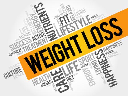 Perte de poids mot nuage, forme physique, sport, concept de santé Vecteurs