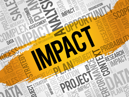 prioritization: IMPACT word cloud, business concept