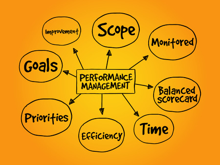 Performance management, business concept for presentations and reports